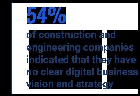 construction companies digital strategy
